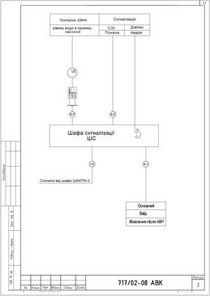 шкафа сигнализации, Схема