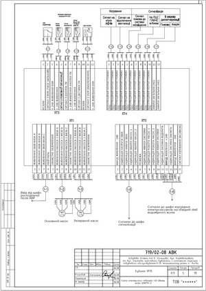 Схема внешних подключений шкафа управления пожарными насосами и электрозадвижкой на байпасе узла учета воды.