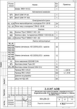 Спецификация элементов ШАДВ-22