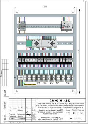 Монтажная панель центрального