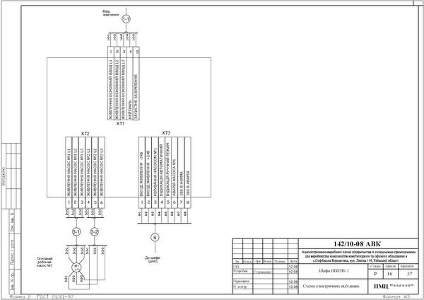 Схема внешних подключений шкафа местного управления ШКПН-1