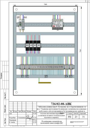 Монтажная панель шкафа сигнализации системы спринклерного пожаротушения