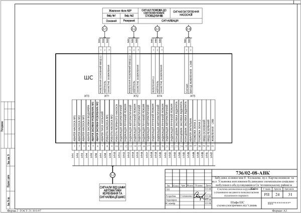 Схема внешних подключений шкафа сигнализации системы спринклерного пожаротушения