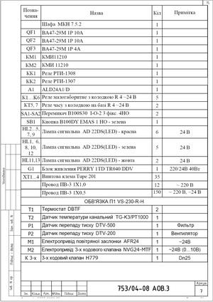 Спецификация элементов шкафа